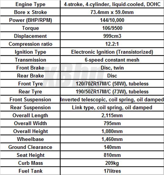 Suzuki GSX-S1000 technical specifications